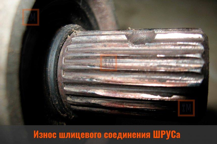 Iznos-shlitsevogo-soyedineniya-ShRUSa.jpg&mw=860&mh=572&wm